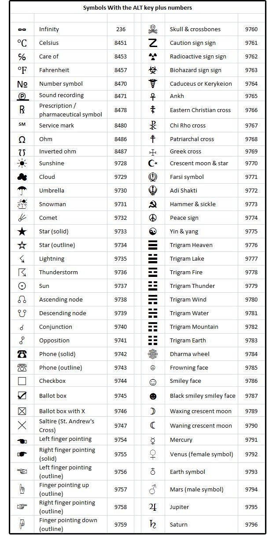 Munish Singh (monug564) on Pinterest - forensic engineering resume sample