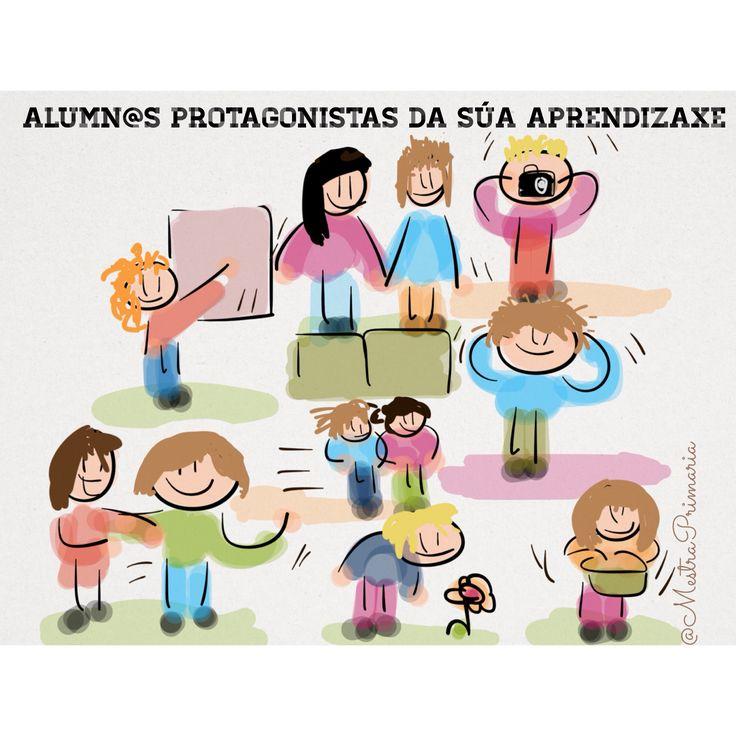 Alumn@s protagonistas