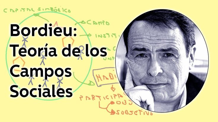 Bourdieu y la teoría de los campos sociales - Sociología - Educatina