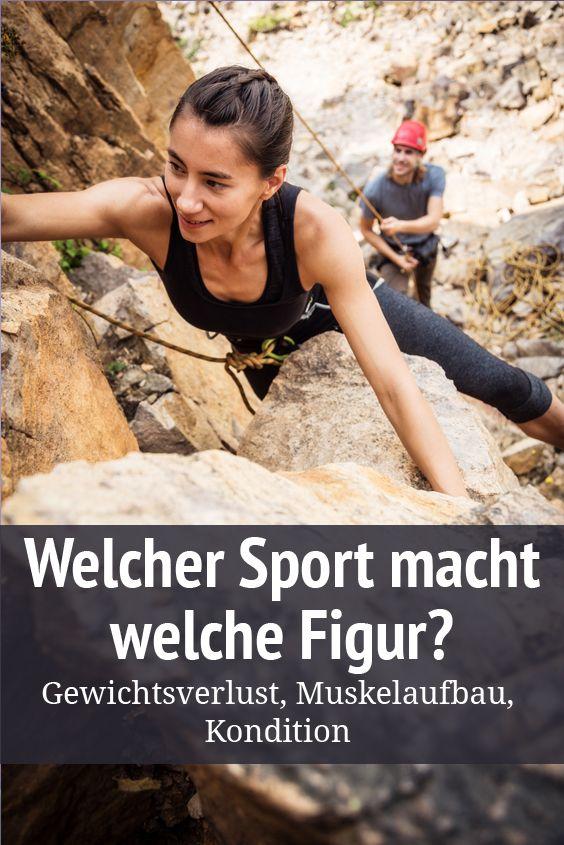 Welcher Sport macht welche Figur?