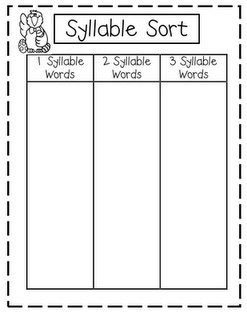 17 Best images about Syllables on Pinterest | English language, Phonemic awareness and Figure it out