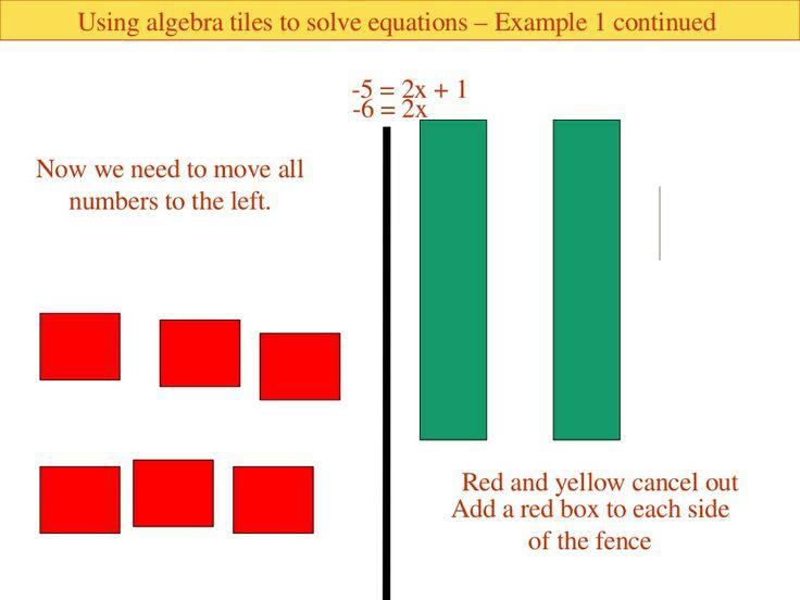 17 best images about algebra tiles on pinterest equation solving equations and math. Black Bedroom Furniture Sets. Home Design Ideas