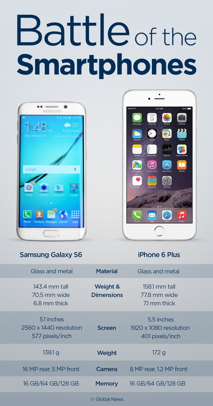 Samsung-vs-Apple-3, Make your choice
