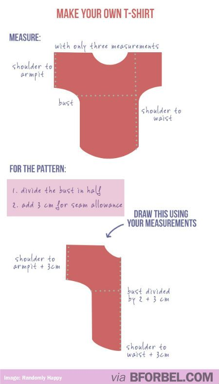 How To Make Simple T-Shirts From Plain Fabric…