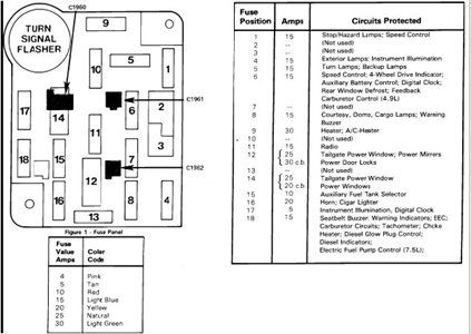 2007 Ford F-150 4X4 Fuse Block Diagram - - Yahoo Image ...