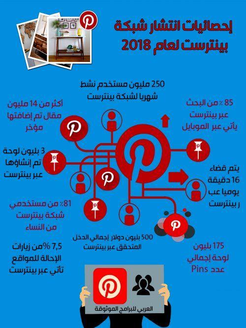 تحميل برنامج بينترست عربي