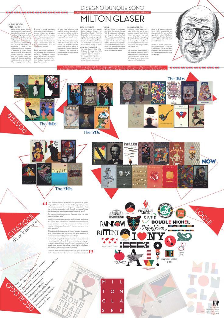 #miltonglaser #poster #storiadellagrafica #istitutodesignpalladio #giuliaguerra
