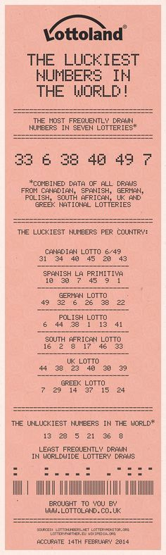 Best 25+ Lottery strategy ideas on Pinterest Past lottery - winner software küchenplanung