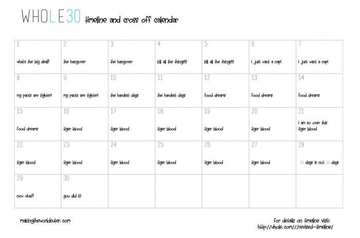 Whole 30 Timeline Calendar. Use to mark off days and see what's coming up. Helps keep you motivated through those extra tough days.