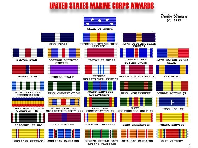 U s m c pins awards and ribbons what they are marine for Air force decoration guide