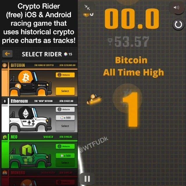 commercio litecoin bitcoin broker online migliori