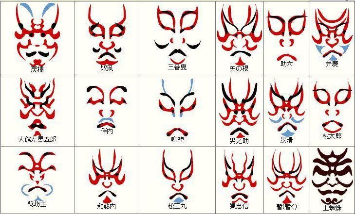 Kabuki Makeup Google Search Theatre Stage Makeup