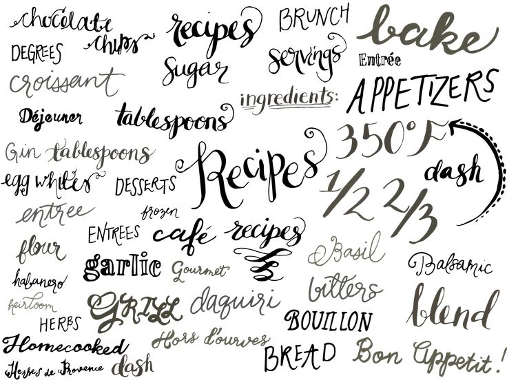 recipe card words clipart   hand lettering by claire sledge ...