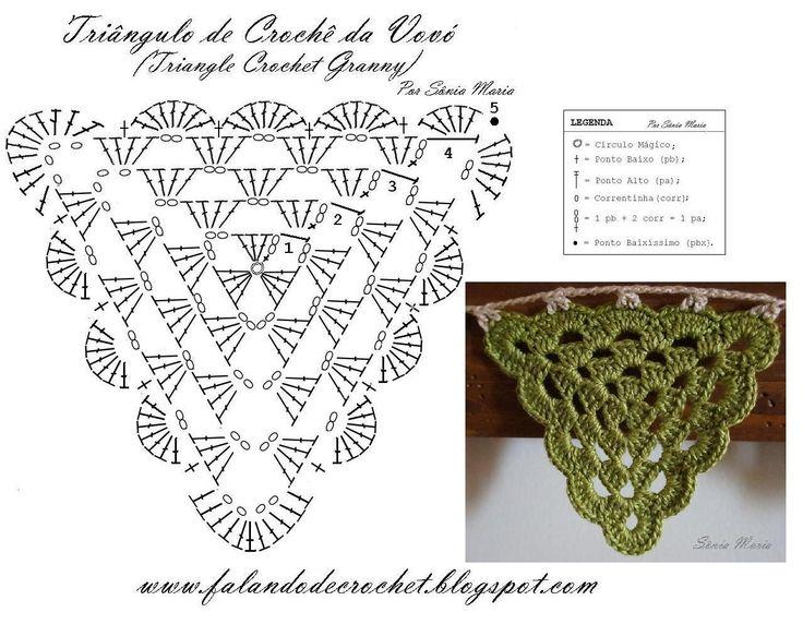 Granny Bunting - from Falando de Crochet                                                                                                                                                      Más