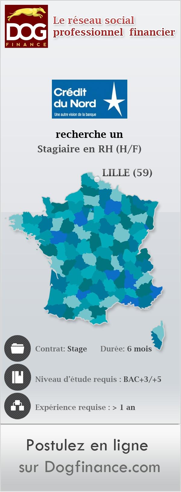 Le Crédit du Nord recherche un Stagiaire en RH, postulez vite ici : http://www.dogfinance.com/fr/offre/stage-ressources-humaines/26969/