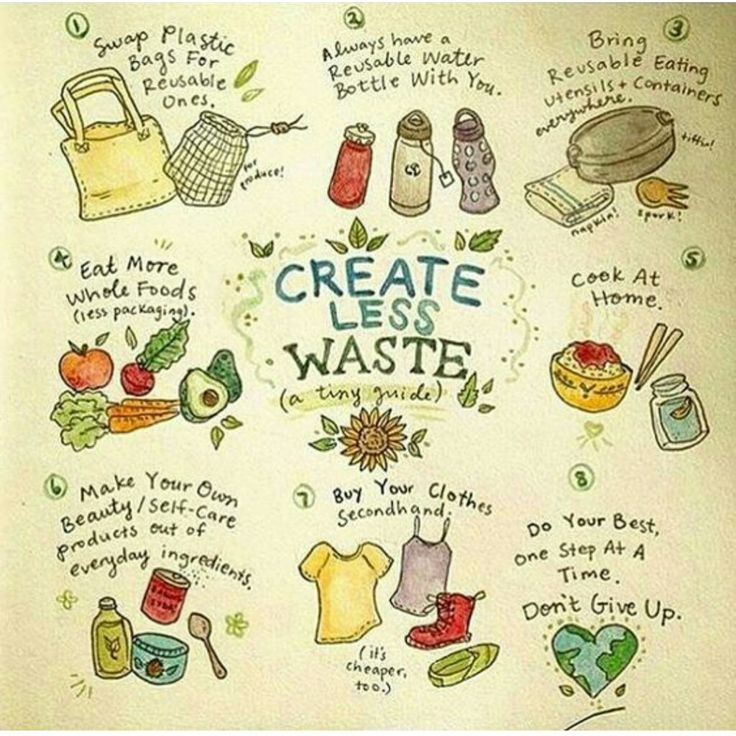 Zero waste, create less waste, BeeOrganic.no.