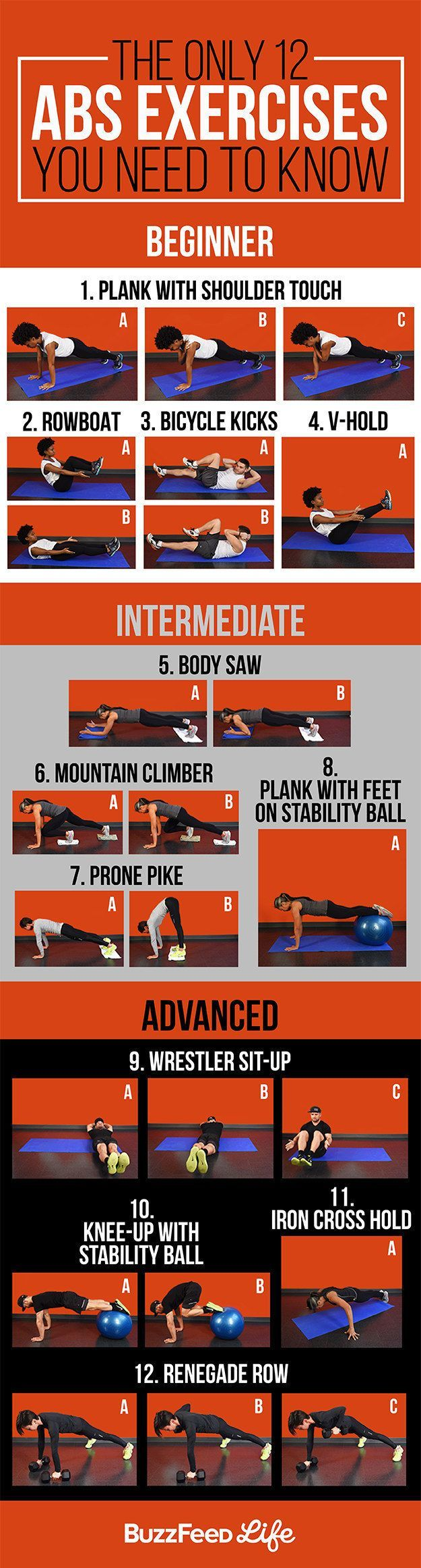 The Only 12 Abs Exercises You Need To Know