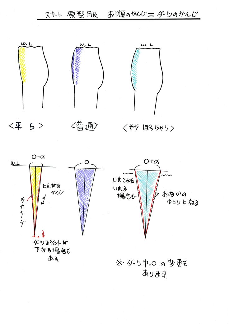 Darts for every abdomen : longer, shorter or curved