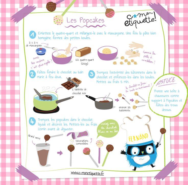 15 pingles recettes cake pop incontournables cake pop for Cuisine 3d facile