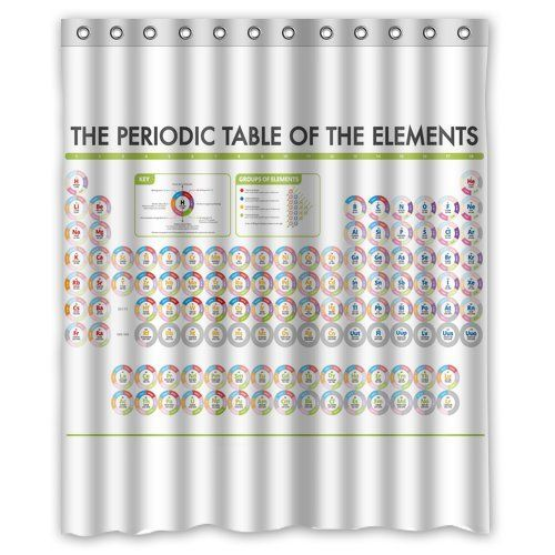 57 best bathroom periodic table images on pinterest bedrooms the periodic table of the elements waterproof fabric polyester bathroom shower curtain with 12 hooks 60 urtaz Image collections