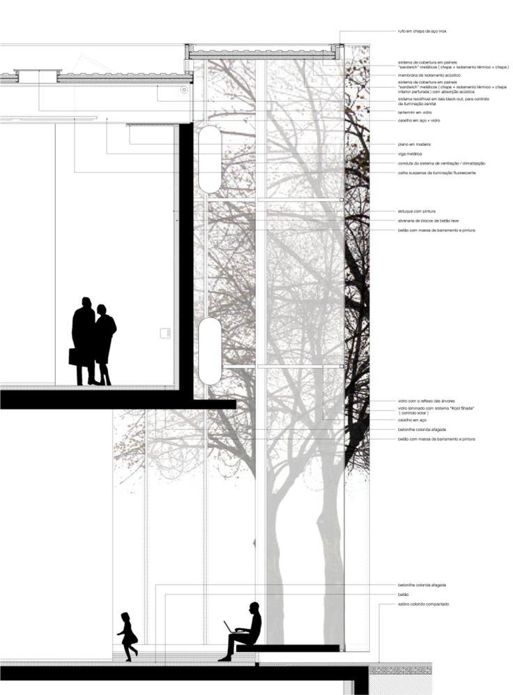 João Luís Carrilho da Graça · fundação de serralves · Architettura italiana