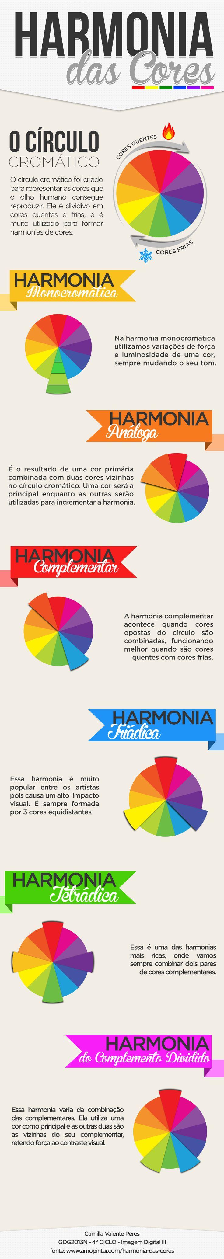 Infográfico sobre o círculo cromático e suas harmonias feito por Camila Peres, aluna da Graduação em Design Gráfico, turma 2013 - noite do Instituto Infnet. #infographic #infográfico #colors #cores #teoriadascores #design #graphic #digitaldesigner