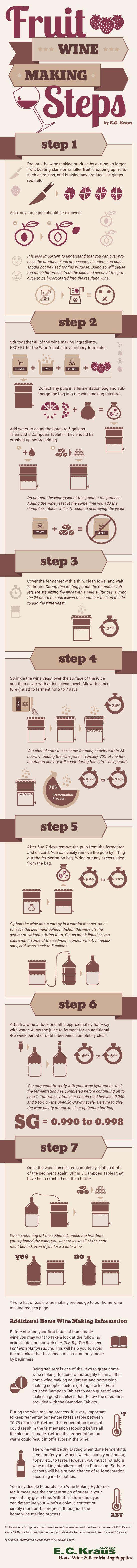 How To Make Homemade #Wine Infographic - click the image for more information on making your own wine!