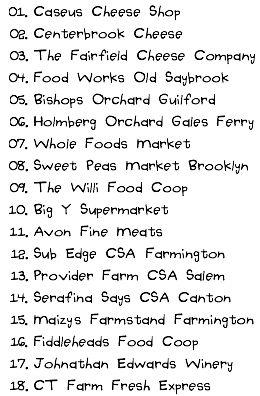 Whole Foods Bridgeport Ct