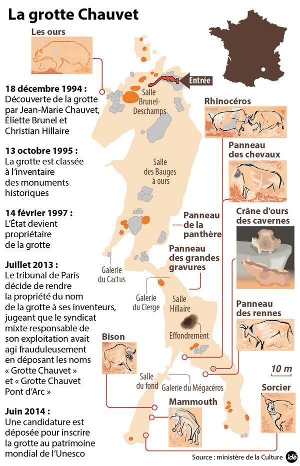 La grotte Chauvet -32.000 > -21.000 ans - Ardèche - Initialement nommée grotte ornée de la Combe d'Arc, du nom du lieu-dit, la grotte ornée du Pont d'Arc ou grotte Chauvet-Pont d'Arc, dite plus simplement grotte Chauvet, du nom de son découvreur, est une grotte ornée paléolithique découverte en 1994 située en France dans la commune de Vallon-Pont-d'Arc, dans le département de l'Ardèche, en région Rhône-Alpes.