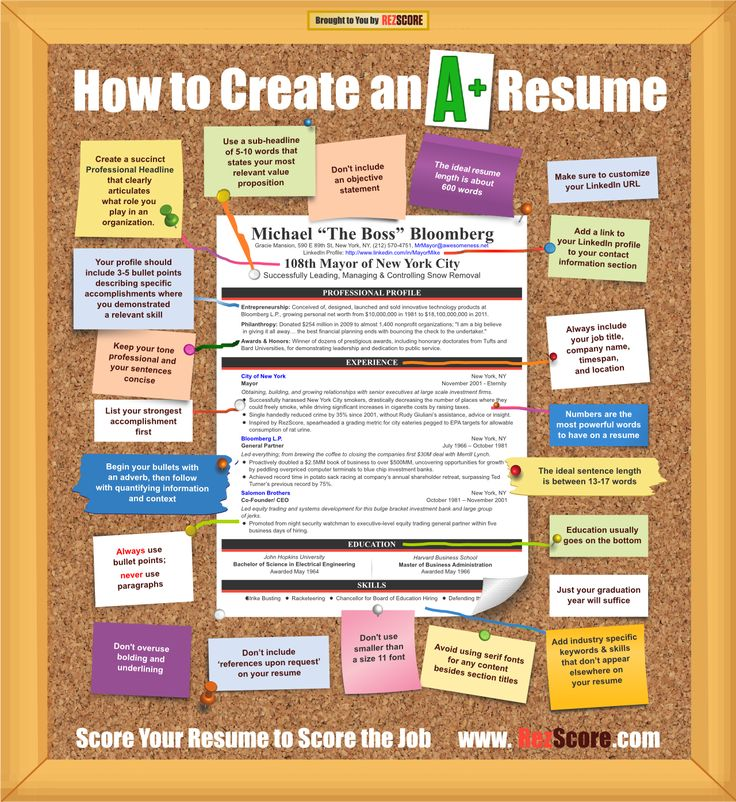 613 best Career Search - Resumes images on Pinterest Gym, Career - bullet points resume