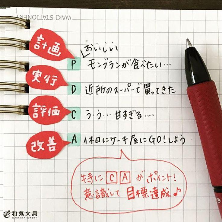 いいね!1,066件、コメント1件 ― 文房具の和気文具さん(@wakibungu)のInstagramアカウント: 「本日のプチ手帳術『PDCAでコメントを書いてみよう』 ・ 有名な目標達成の方法『PDCA』です。 P:Plan 計画 D:Do 実行 C:Check 評価 A:Action 改善 ・…」