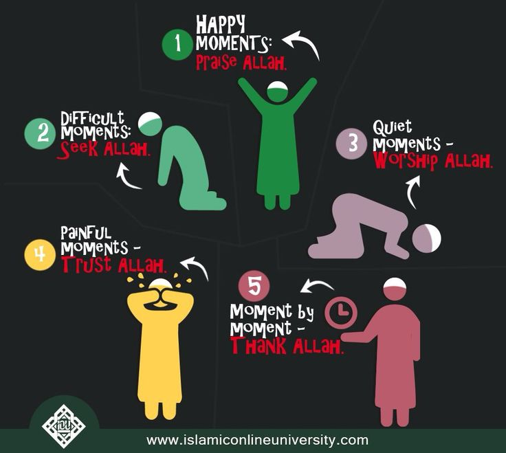 Seek help from Allah!