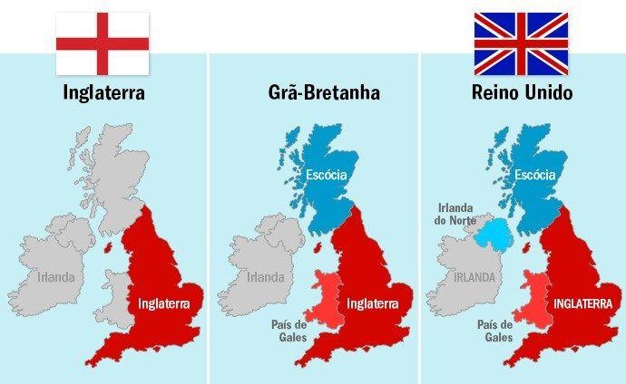 Entenda De Uma Vez Por Todas A Diferenca Entre Inglaterra Reino