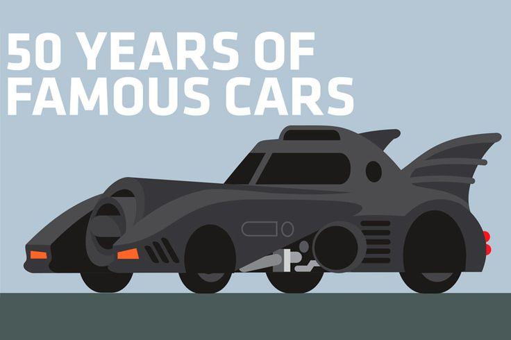 50 самых известных автомобилей из фильмов https://mensby.com/video/entertainment/6695-the-50-most-famous-cars-from-last-50-years  Какими были самые популярные автомобили в мире за последние 50 лет? Видео с участием иллюстраций Скотта Паркера с автомобилями. 50 самых известных автомобилей из фильмов за последние 50 лет.