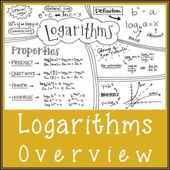 LOGARITHMIC PROPERTIES OVERVIEW{Includes: basic visual definition, properties, special logs, change of base formula, inverses graph)}Check out my other overview resource! Quadratic Properties Overview | Doodle Notes======================================================ABOUT DOODLE NOTESAll doodle notes are one-page, hand drawn summaries of specific math topics.