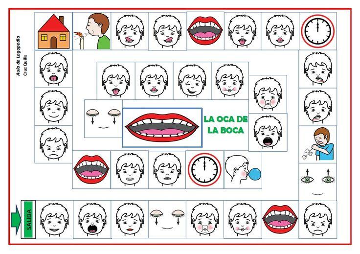 La oca de la boca
