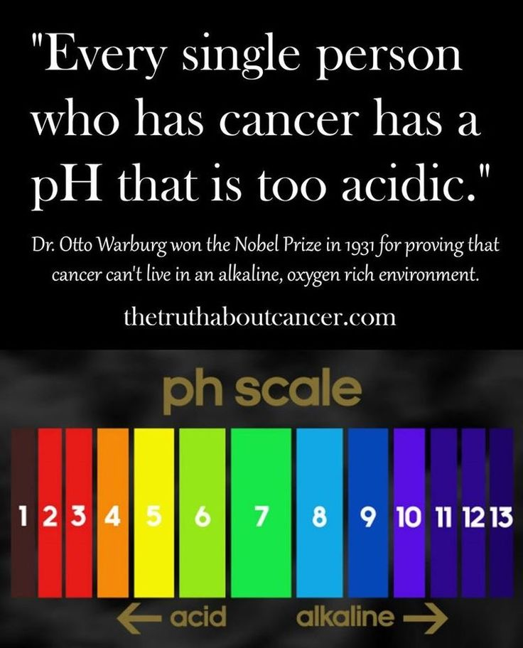 """""""Every single person who has cancer has a PH that is too acidic"""""""