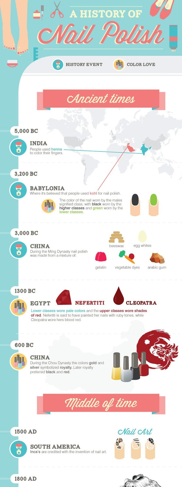 For many who may not know cosmetics are used from head to toe.Like nail polish…