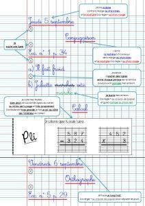 Page-modèle (Cahier du jour)