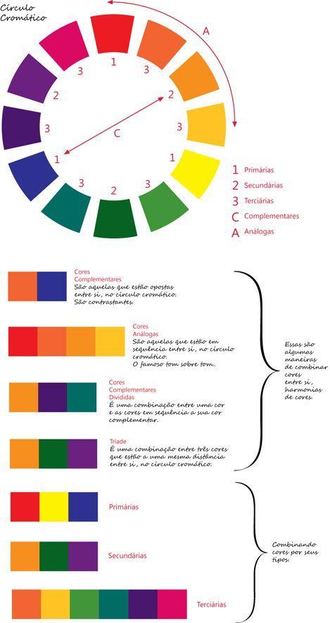 Teoria da cor Mais