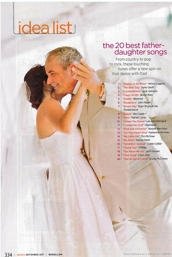 Father daughter songs. *** and wee... John Mayer made the list. Yup. One day. One day!