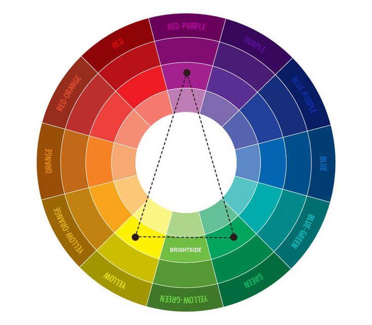 デザイン制作のなかでも、正しい色の組み合わせを見つける作業は、もっとも重要な過程のひとつで、デザインのたびに頭を悩ますデザイナーも多いでしょう。今回は、手軽に配色を決めることができるチートシート「The Ultimate Color Combinations Cheat Sheet」をご紹介します。