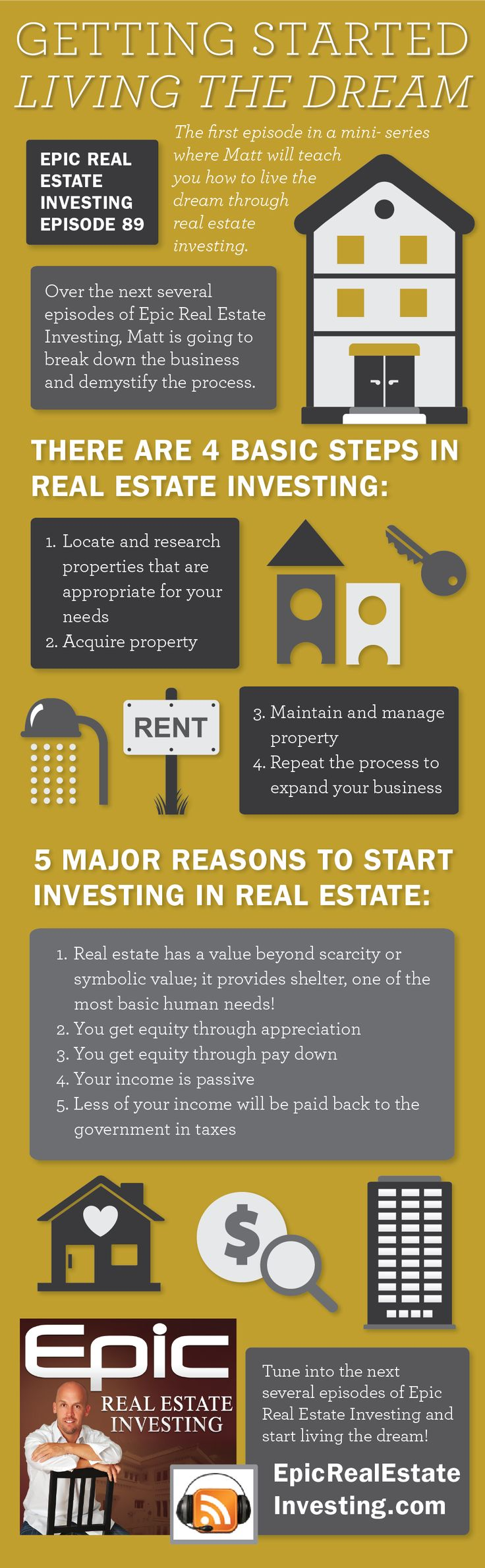 Start Living the Dream: 5 Reasons to Invest in Real Estate (Provide shelter, appreciation, equity, passive income, and tax benefits) | Epic Real Estate Investing #Podcast #Infographic