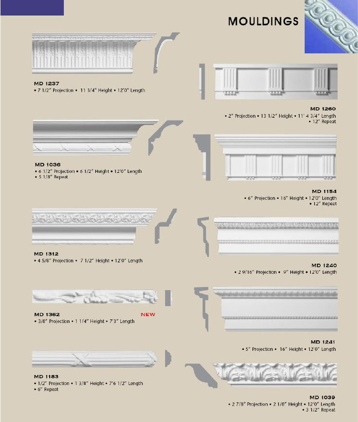 Interior crown moulding and millwork images interior for Interior trim materials
