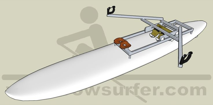 The RowSurfer can be used on many types of boards, both SUP boards as sailboards. Preferably, the board should have sufficient length and volume. We recommend boards over 3.5 meters long and over 200 liters in volume, although smaller boards can also be used depending on your weight, skills, and intended use.