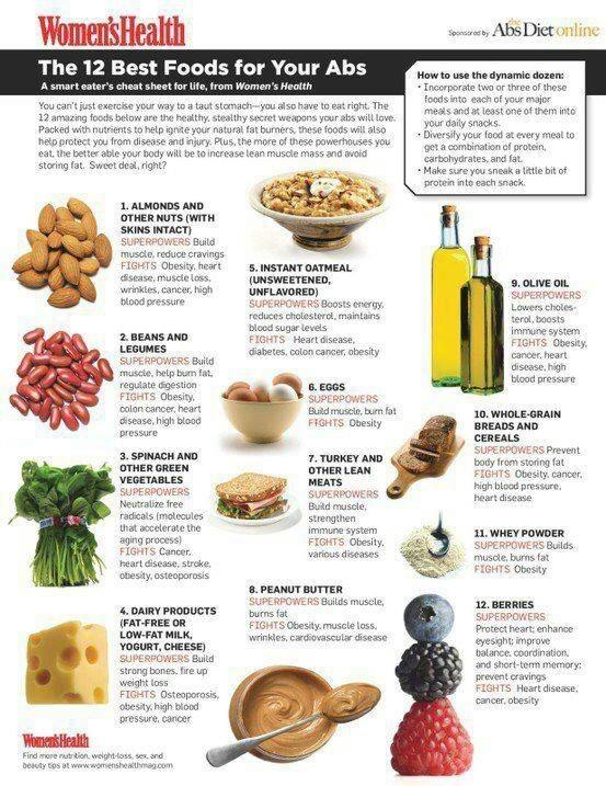 abs diet for women ebook