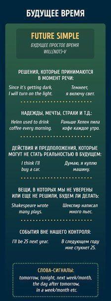 Все английские времена в простой форме Английский язык, полезное, длиннопост, времена /\ Начать изучение: http://popularsale.ru/faststart3/?ref=80596&lnk=1442032 /\ Начать изучение: http://popularsale.ru/faststart3/?ref=80596&lnk=1442032
