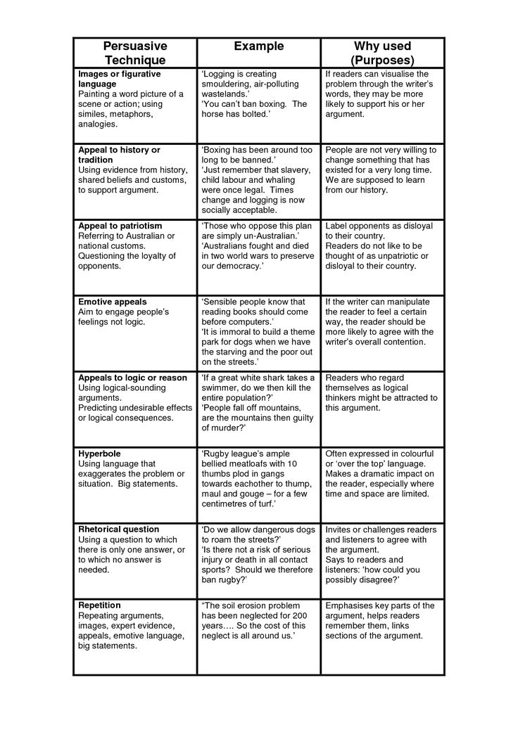 Worksheets Persuasive Techniques Worksheet 195 best images about argument on pinterest anchor charts persuasion techniques