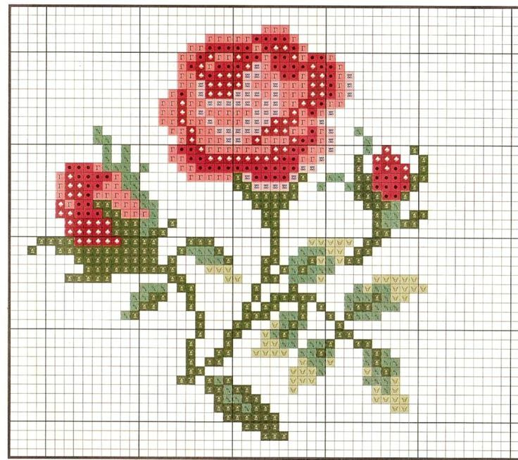 "miniature needlework chart                                                                                                                                                      More [   ""More of my finished cross stitch [ ""More of my finished cross stitch [ ""More of my finished cross stitch [] # # # # # # # # # ""More of my finished cross stit"",   ""free cross stitch chart. Nx"",   ""miniature needlework chart ... no color chart available, just use pattern chart as your color guide.. or cho..."