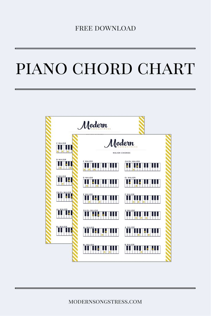 29 best images about freebies on pinterest free guitar chords piano chord chart all major minor chords modern songstress hexwebz Image collections